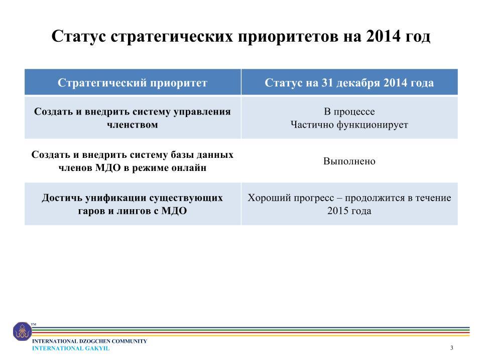 2015 IDC Strategic Priorities V4 FINAL_ru.pptx.(2)