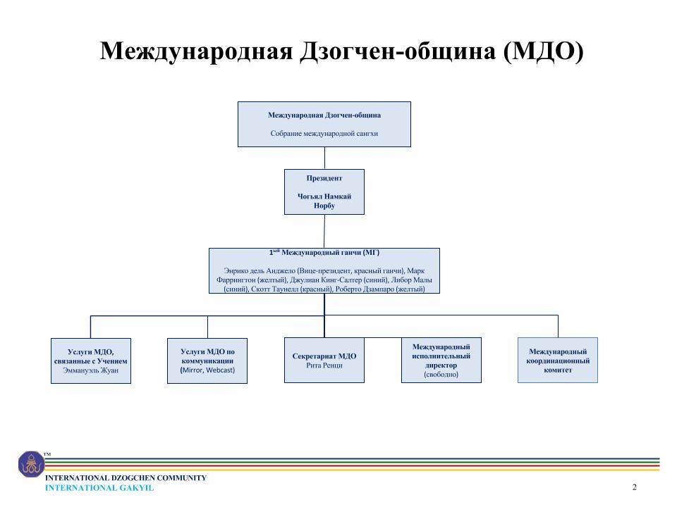 2015 IDC Strategic Priorities V4 FINAL_ru.pptx.(4)