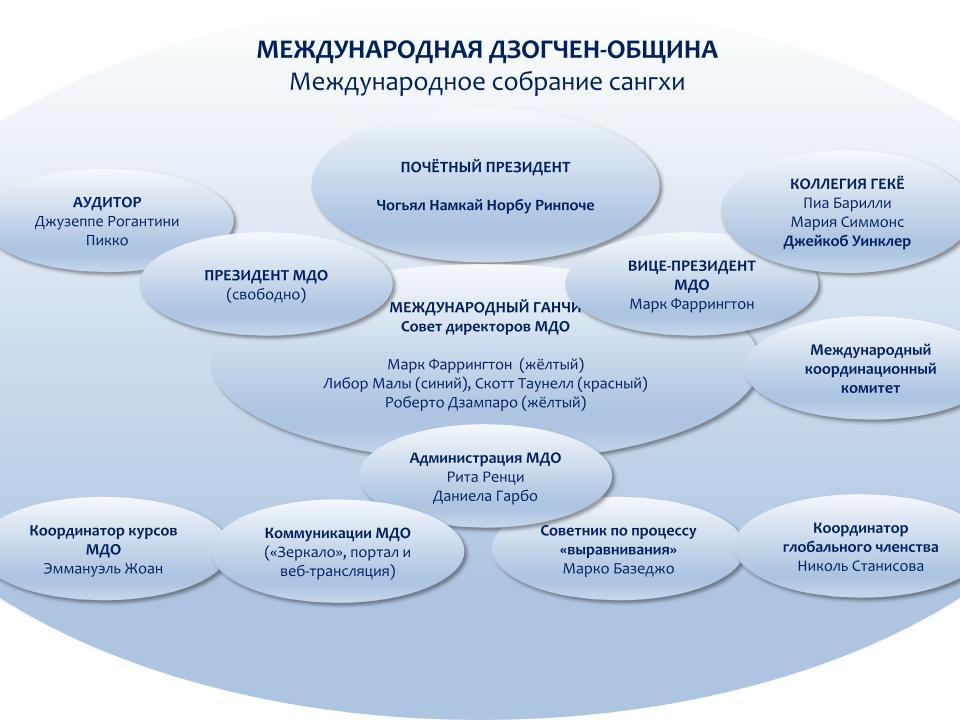 Presentation1.pptx (1)