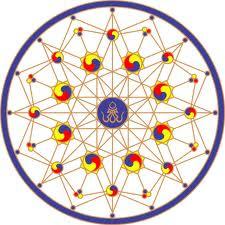 Веб-трансляция 2019 практического ретрита по Мандараве и цалунгу