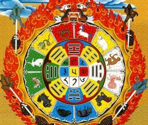 Введение в тибетскую астрологию