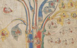 Тибетская медицина в Дзамлинг Гаре