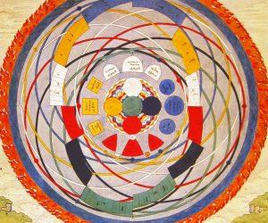 Тибетская астрология элементов