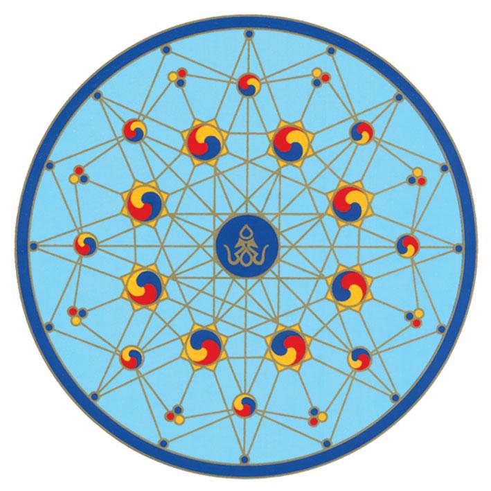 Веб-трансляции практик из Западного Меригара и Северного Кунсангара с 19-го по 25-ое июля